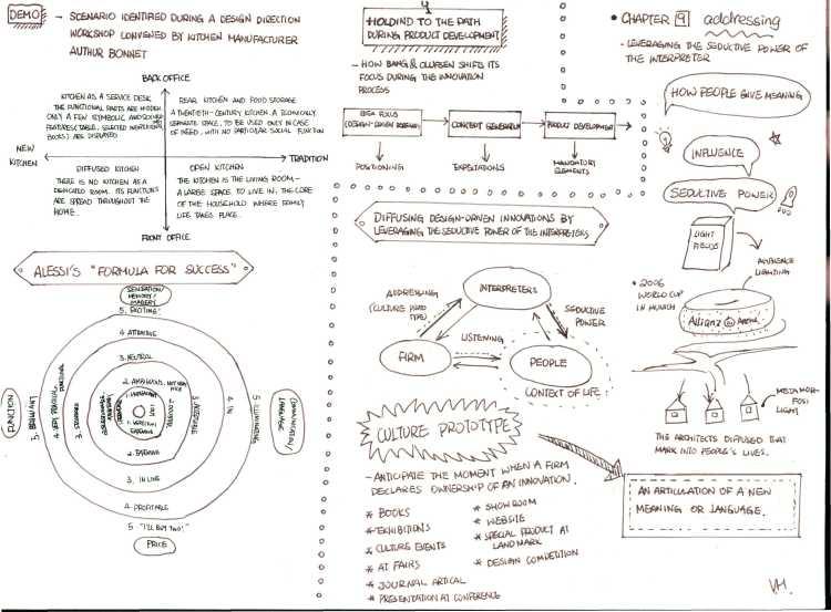 HuangWeiwei_SketchNoteWeek8_Page_2