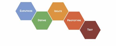 UX_Design Process