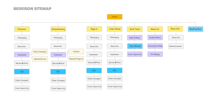NEW SITEMAP.png
